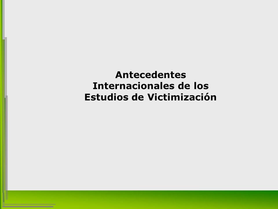 Antecedentes Internacionales de los Estudios de Victimización