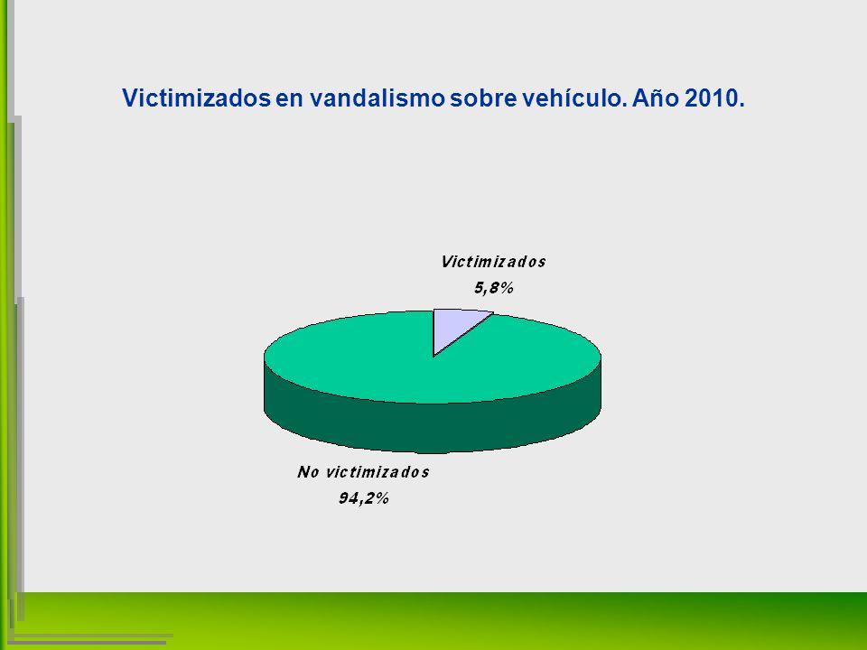 Victimizados en vandalismo sobre vehículo. Año 2010.