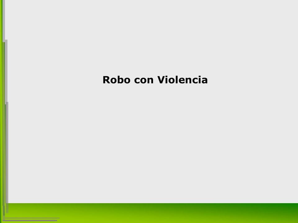 Robo con Violencia