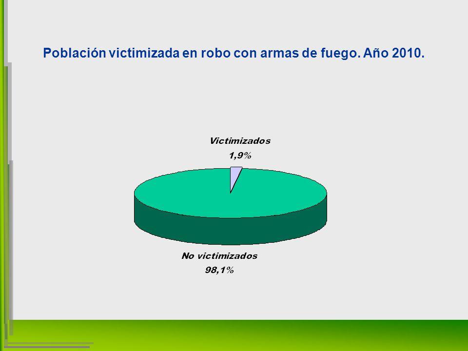Población victimizada en robo con armas de fuego. Año 2010.