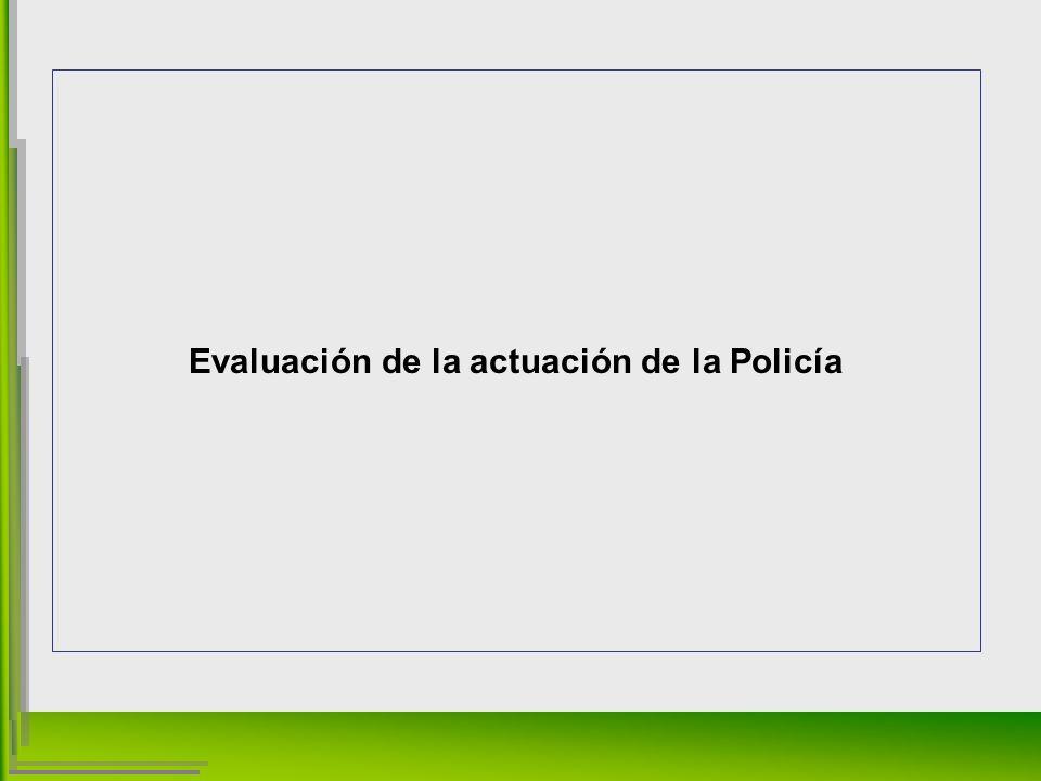 Evaluación de la actuación de la Policía