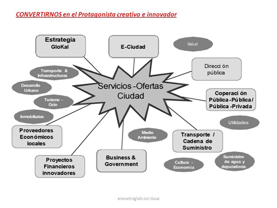 enovatinglab-Jon Azua CONVERTIRNOS en el Protagonista creativo e innovador