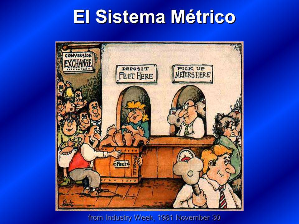 El Sistema Métrico from Industry Week, 1981 November 30
