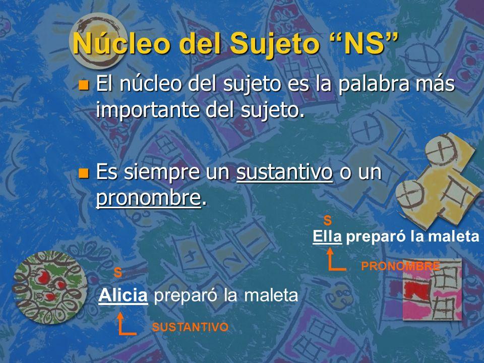 Núcleo del Sujeto NS n El núcleo del sujeto es la palabra más importante del sujeto. n Es siempre un sustantivo o un pronombre. Alicia preparó la male