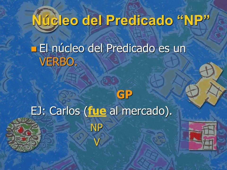Núcleo del Predicado NP n El núcleo del Predicado es un VERBO. GP GP EJ: Carlos ( al mercado). EJ: Carlos (fue al mercado). NP NP V
