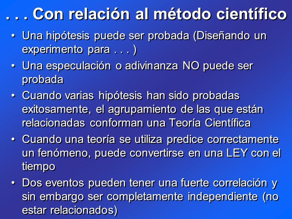 ... Con relación al método científico Una hipótesis puede ser probada (Diseñando un experimento para... ) Una especulación o adivinanza NO puede ser p