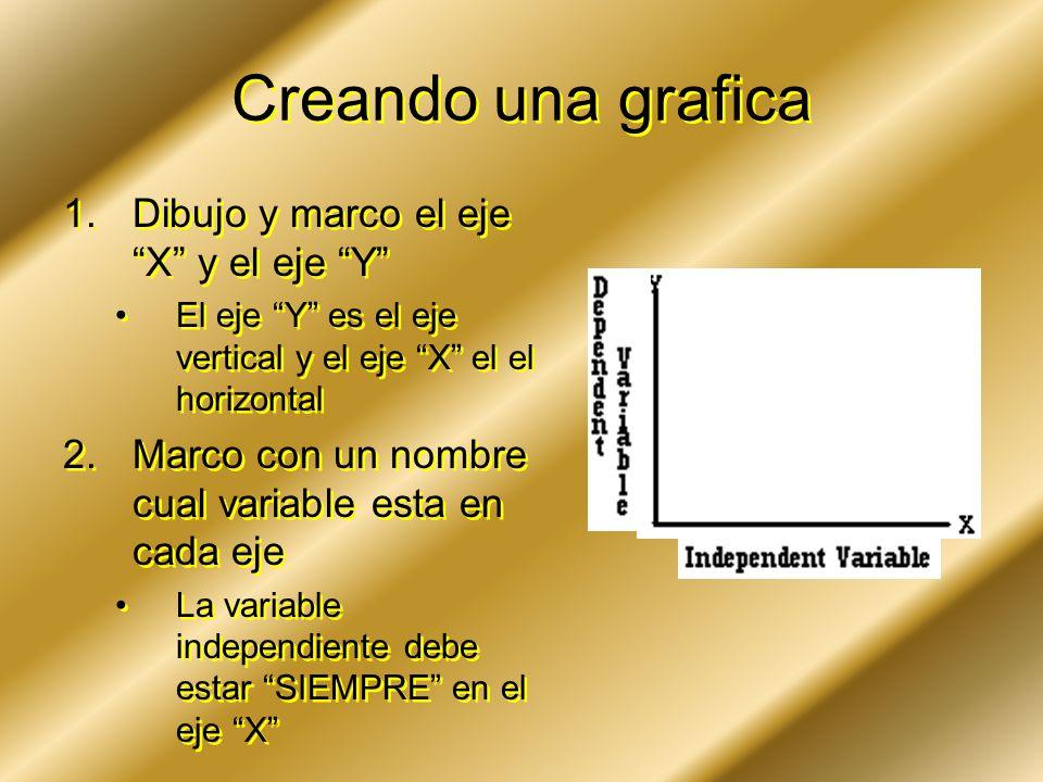 Creando una grafica 1.Dibujo y marco el eje X y el eje Y El eje Y es el eje vertical y el eje X el el horizontal 2.Marco con un nombre cual variable e