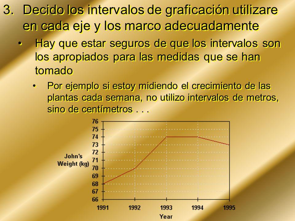 3.Decido los intervalos de graficación utilizare en cada eje y los marco adecuadamente Hay que estar seguros de que los intervalos son los apropiados