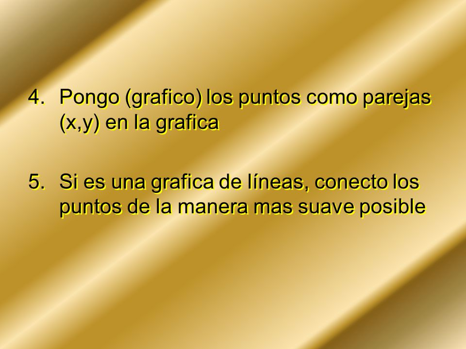 4.Pongo (grafico) los puntos como parejas (x,y) en la grafica 5.Si es una grafica de líneas, conecto los puntos de la manera mas suave posible 4.Pongo