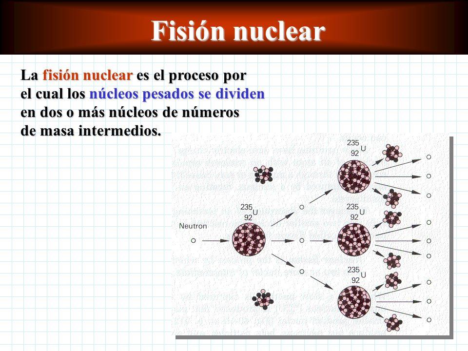 Reacciones nucleares Conservación de la carga: la carga total de un sistema no puede aumentar ni disminuir en una reacción nuclear.