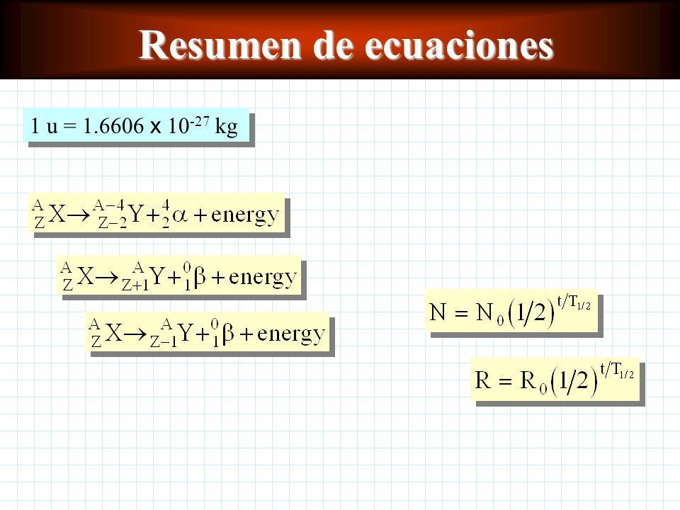 Conceptos clave Fuerza nuclear Fuerza nuclear Nucleón Nucleón Número atómico Número atómico Número de masa Número de masa Unidad de masa atómica Unida