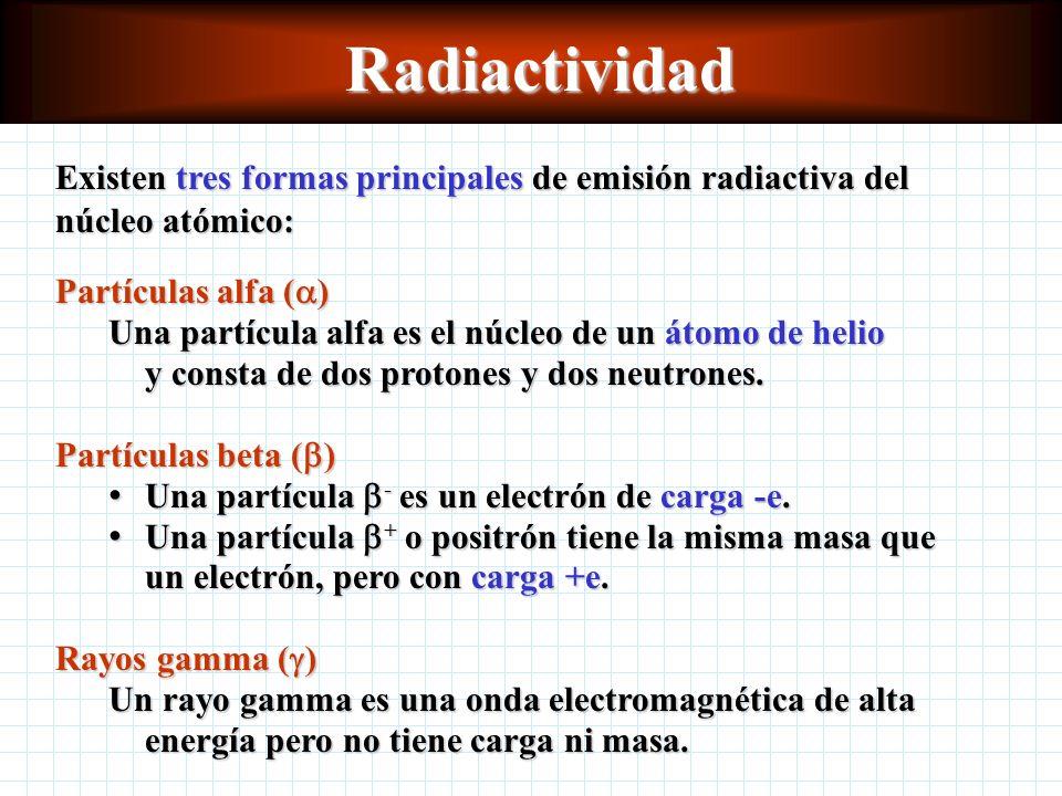 Radiactividad Existen tres formas principales de emisión radiactiva del núcleo atómico: Partículas alfa ( ) Una partícula alfa es el núcleo de un átomo de helio y consta de dos protones y dos neutrones.