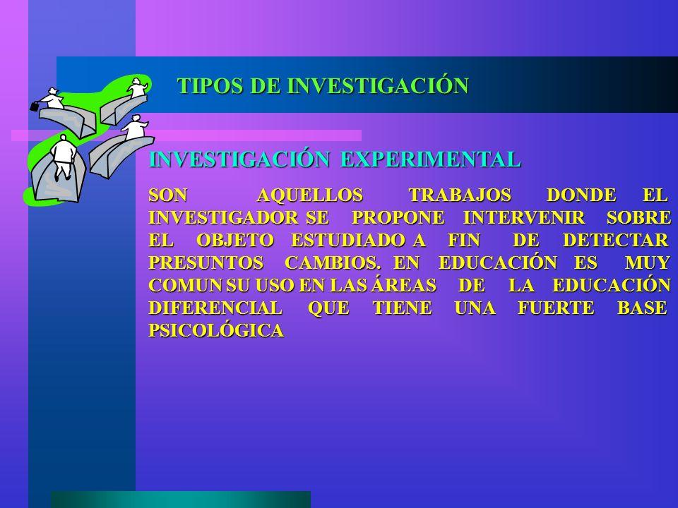 TIPOS DE INVESTIGACIÓN INVESTIGACIÓN EXPERIMENTAL SON AQUELLOS TRABAJOS DONDE EL INVESTIGADOR SE PROPONE INTERVENIR SOBRE EL OBJETO ESTUDIADO A FIN DE DETECTAR PRESUNTOS CAMBIOS.