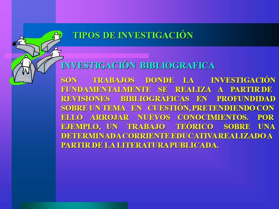 TIPOS DE INVESTIGACIÓN INVESTIGACIÓN EXPERIMENTAL SON AQUELLOS TRABAJOS DONDE EL INVESTIGADOR SE PROPONE INTERVENIR SOBRE EL OBJETO ESTUDIADO A FIN DE