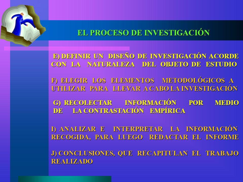 EL PROCESO DE INVESTIGACIÓN E) DEFINIR UN DISEÑO DE INVESTIGACIÓN ACORDE CON LA NATURALEZA DEL OBJETO DE ESTUDIO E) DEFINIR UN DISEÑO DE INVESTIGACIÓN ACORDE CON LA NATURALEZA DEL OBJETO DE ESTUDIO F) ELEGIR LOS ELEMENTOS METODOLÓGICOS A UTILIZAR PARA LLEVAR A CABO LA INVESTIGACIÓN G) RECOLECTAR INFORMACIÓN POR MEDIO DE LA CONTRASTACIÓN EMPÍRICA I) ANALIZAR E INTERPRETAR LA INFORMACIÓN RECOGIDA, PARA LUEGO REDACTAR EL INFORME J) CONCLUSIONES, QUE RECAPITULAN EL TRABAJO REALIZADO