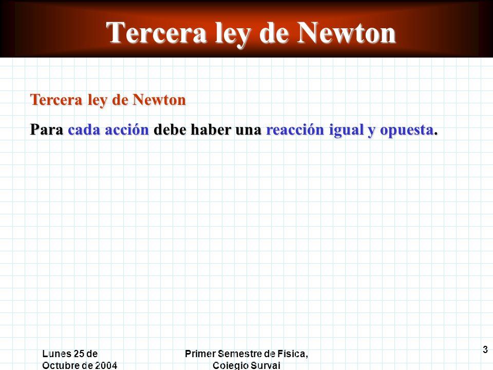 3 Lunes 25 de Octubre de 2004 Primer Semestre de Física, Colegio Surval Tercera ley de Newton Para cada acción debe haber una reacción igual y opuesta.