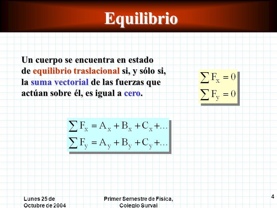 4 Lunes 25 de Octubre de 2004 Primer Semestre de Física, Colegio SurvalEquilibrio Un cuerpo se encuentra en estado de equilibrio traslacional si, y sólo si, la suma vectorial de las fuerzas que actúan sobre él, es igual a cero.
