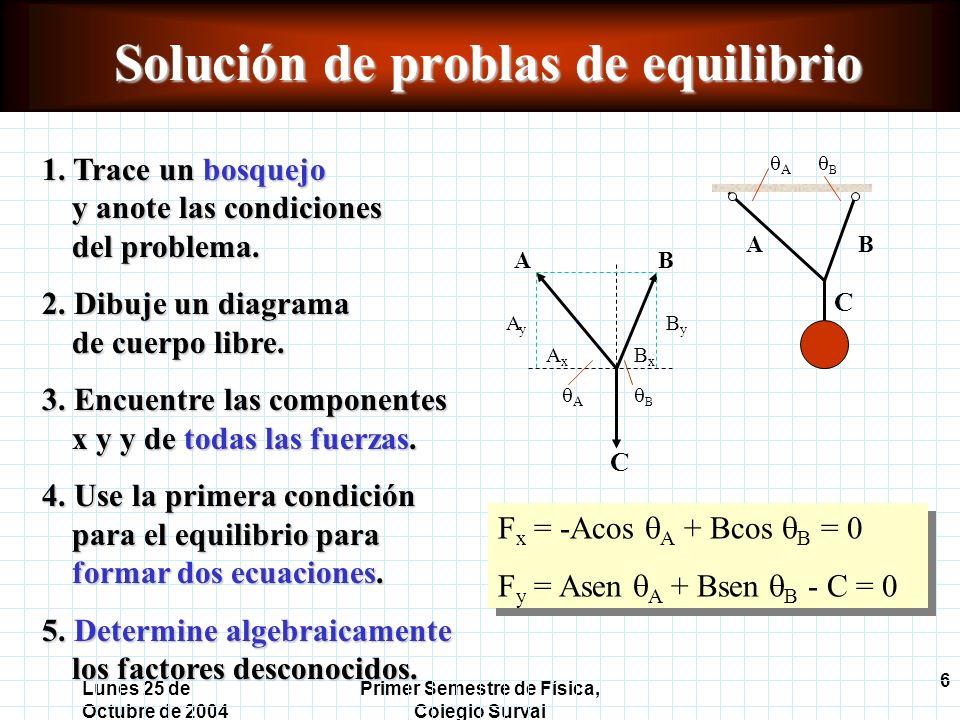 6 Lunes 25 de Octubre de 2004 Primer Semestre de Física, Colegio Surval Solución de problas de equilibrio AB C A B AB C AxAx AyAy ByBy BxBx A B 1.