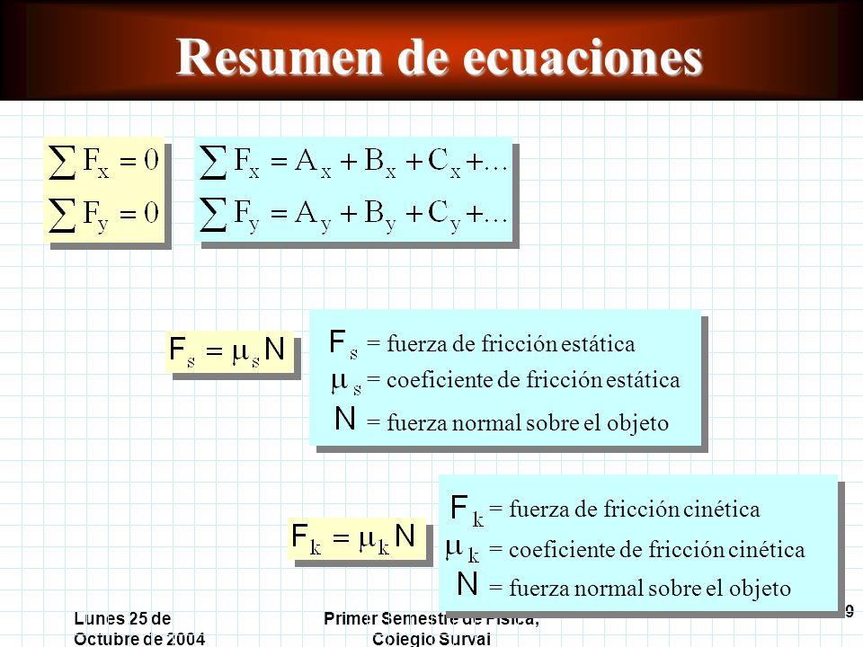 9 Lunes 25 de Octubre de 2004 Primer Semestre de Física, Colegio Surval Resumen de ecuaciones = fuerza de fricción estática = coeficiente de fricción estática = fuerza normal sobre el objeto = fuerza de fricción cinética = coeficiente de fricción cinética = fuerza normal sobre el objeto