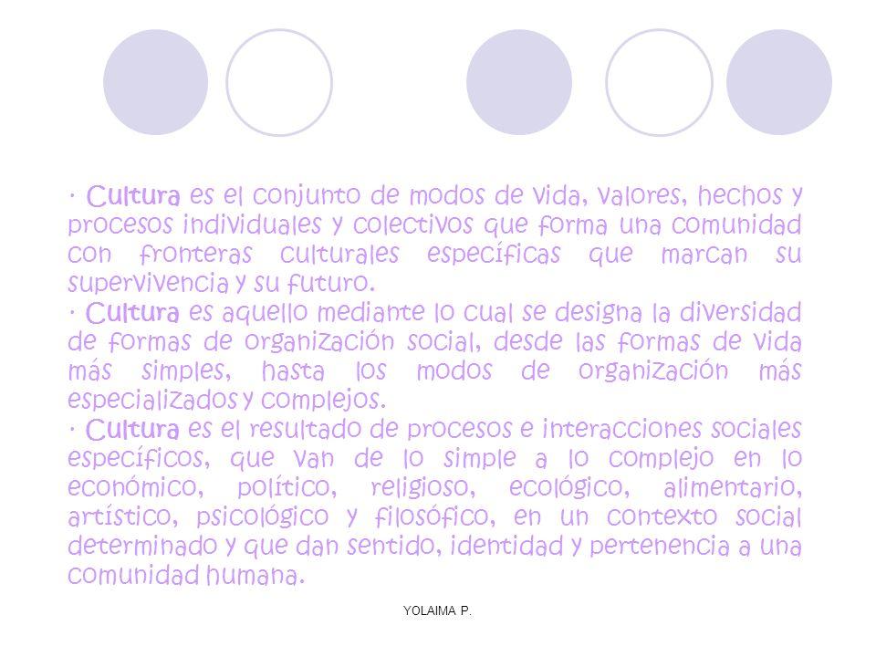 YOLAIMA P. · Cultura es el conjunto de modos de vida, valores, hechos y procesos individuales y colectivos que forma una comunidad con fronteras cultu