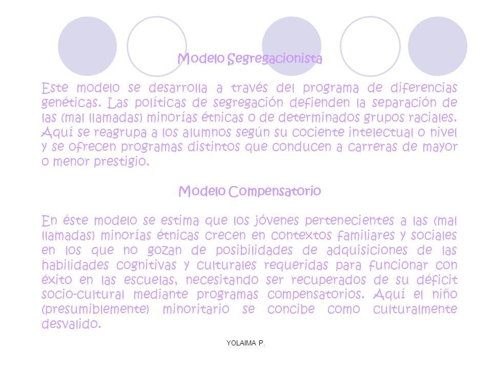 YOLAIMA P. Modelo Segregacionista Este modelo se desarrolla a través del programa de diferencias genéticas. Las políticas de segregación defienden la