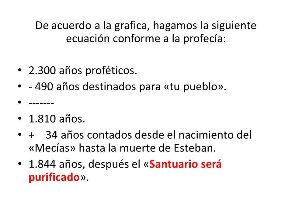 De acuerdo a la grafica, hagamos la siguiente ecuación conforme a la profecía: 2.300 años proféticos. - 490 años destinados para «tu pueblo». -------