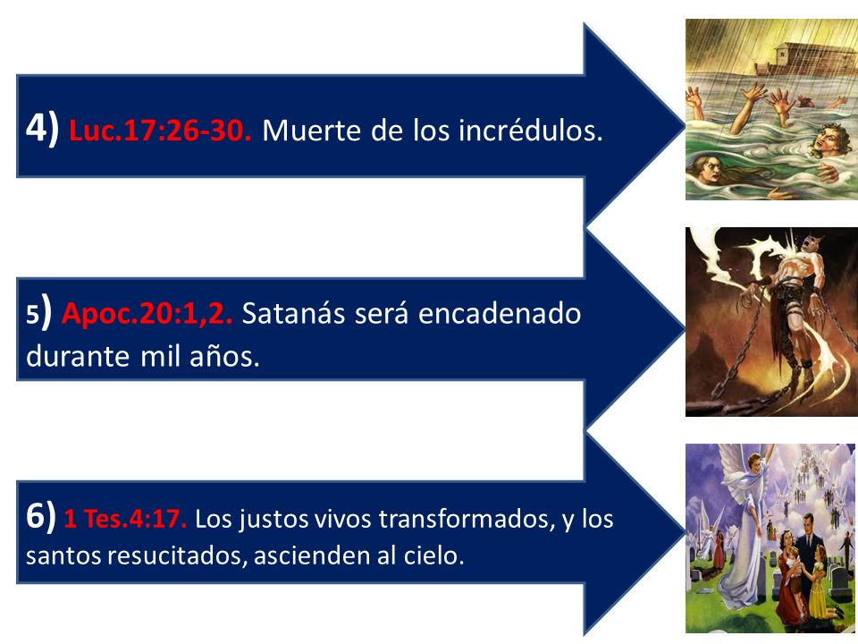 6) 1 Tes.4:17. Los justos vivos transformados, y los santos resucitados, ascienden al cielo. 5 ) Apoc.20:1,2. Satanás será encadenado durante mil años