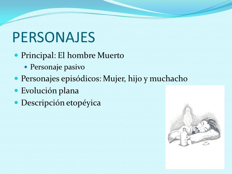 PERSONAJES Principal: El hombre Muerto Personaje pasivo Personajes episódicos: Mujer, hijo y muchacho Evolución plana Descripción etopéyica