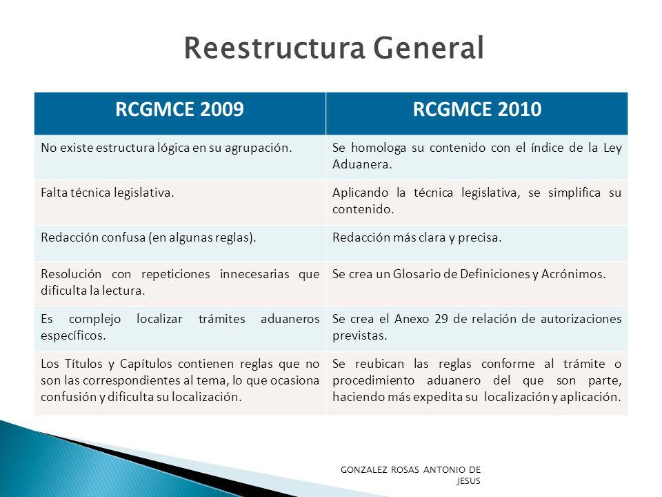 RCGMCE 2009RCGMCE 2010 No existe estructura lógica en su agrupación.Se homologa su contenido con el índice de la Ley Aduanera. Falta técnica legislati