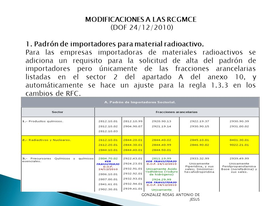 MODIFICACIONES A LAS RCGMCE (DOF 24/12/2010) 1. Padrón de importadores para material radioactivo. Para las empresas importadoras de materiales radioac