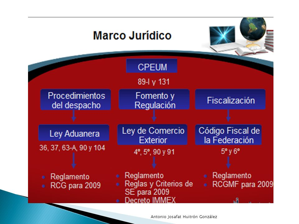 Los Tratados de Libre Comercio con la Unión Europea (TLCUE) y la Asociación Europea de Libre Comercio (TLCAELC).