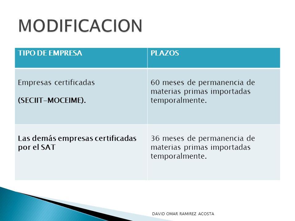 TIPO DE EMPRESAPLAZOS Empresas certificadas (SECIIT-MOCEIME). 60 meses de permanencia de materias primas importadas temporalmente. Las demás empresas