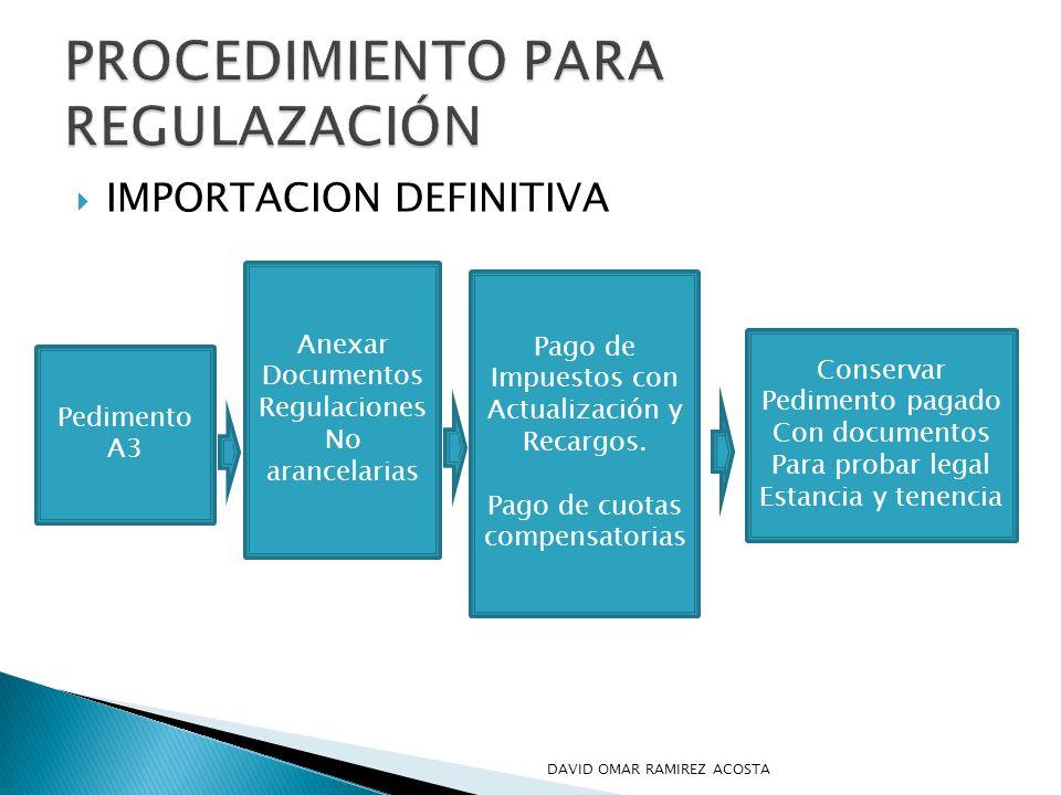 IMPORTACION DEFINITIVA Pedimento A3 Anexar Documentos Regulaciones No arancelarias Pago de Impuestos con Actualización y Recargos. Pago de cuotas comp