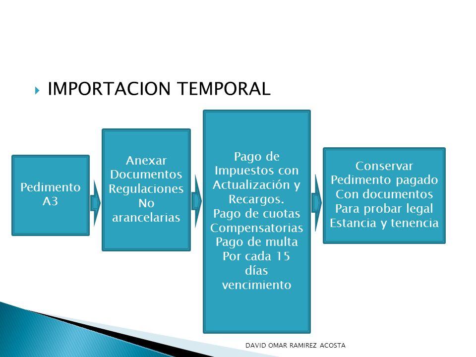 IMPORTACION TEMPORAL Pedimento A3 Anexar Documentos Regulaciones No arancelarias Pago de Impuestos con Actualización y Recargos. Pago de cuotas Compen