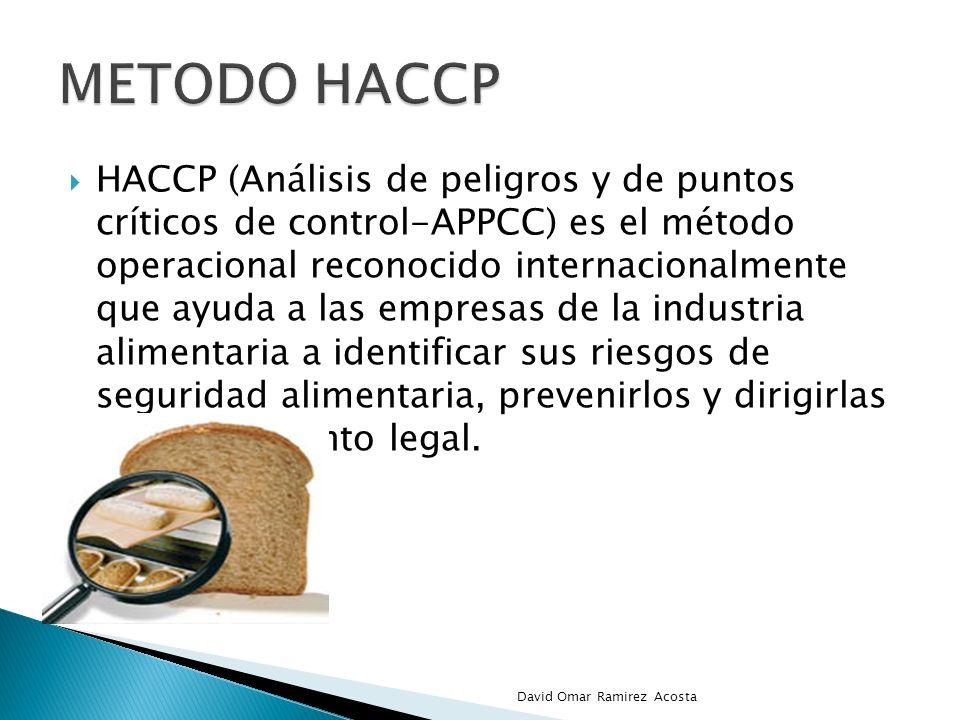 HACCP (Análisis de peligros y de puntos críticos de control-APPCC) es el método operacional reconocido internacionalmente que ayuda a las empresas de