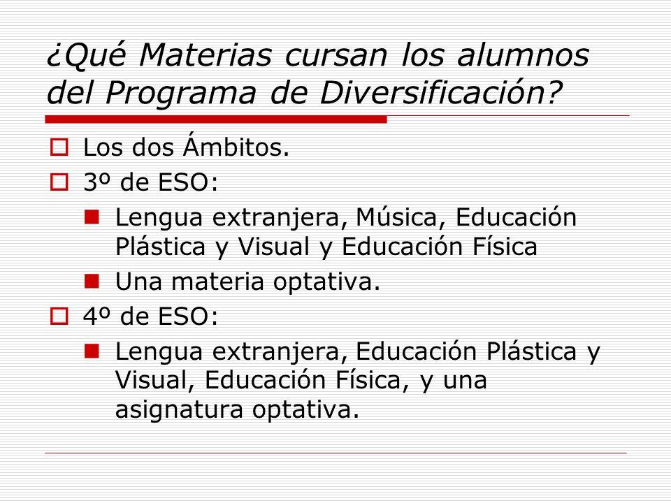 ¿Qué Materias cursan los alumnos del Programa de Diversificación? Los dos Ámbitos. 3º de ESO: Lengua extranjera, Música, Educación Plástica y Visual y