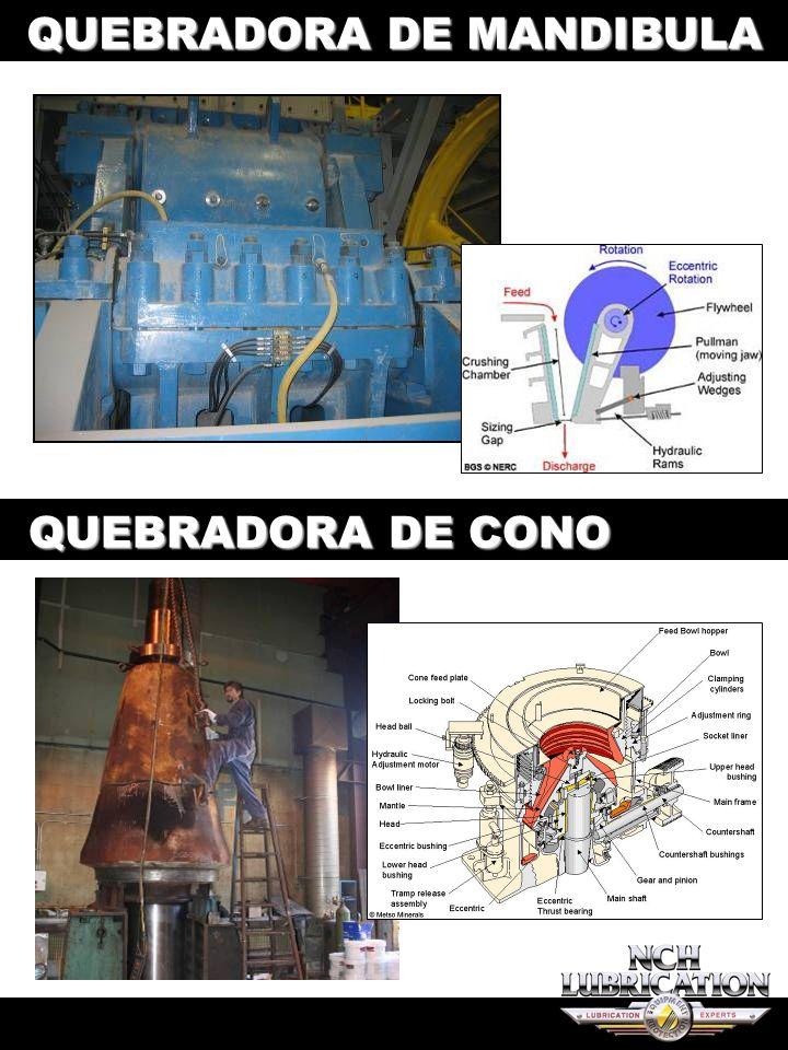 G7 QUEBRADORA DE MANDIBULA QUEBRADORA DE CONO