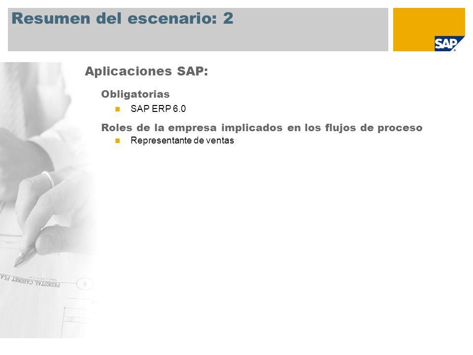 Resumen del escenario: 2 Obligatorias SAP ERP 6.0 Roles de la empresa implicados en los flujos de proceso Representante de ventas Aplicaciones SAP: