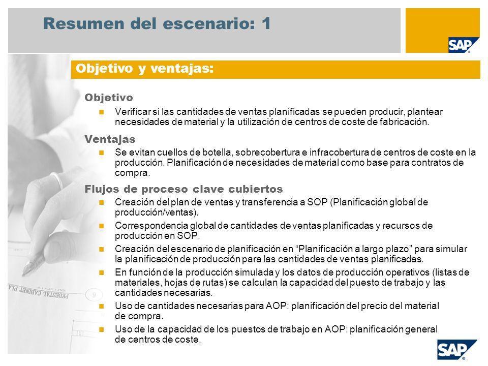 Resumen del escenario: 1 Objetivo Verificar si las cantidades de ventas planificadas se pueden producir, plantear necesidades de material y la utiliza