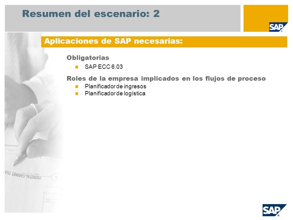 Resumen del escenario: 2 Obligatorias SAP ECC 6.03 Roles de la empresa implicados en los flujos de proceso Planificador de ingresos Planificador de lo