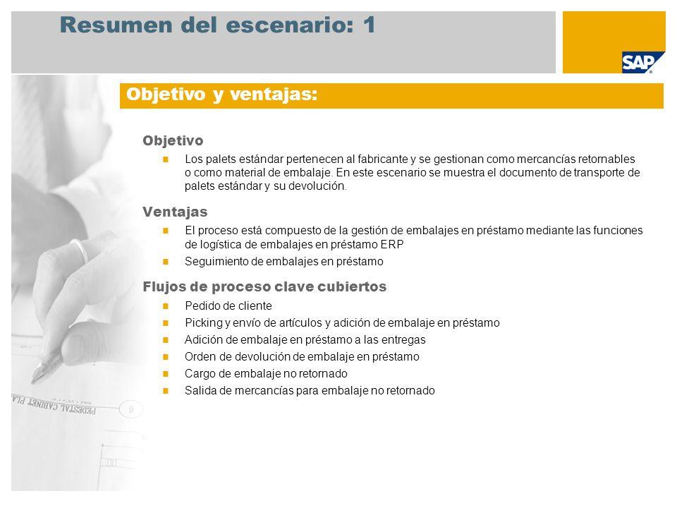 Resumen del escenario: 2 Obligatorias SAP enhancement package 4 for SAP ERP 6.0 Roles de la empresa implicados en los flujos de proceso Administrador de ventas Encargado de almacén Administrador de facturación Contable de deudores Aplicaciones de SAP necesarias: