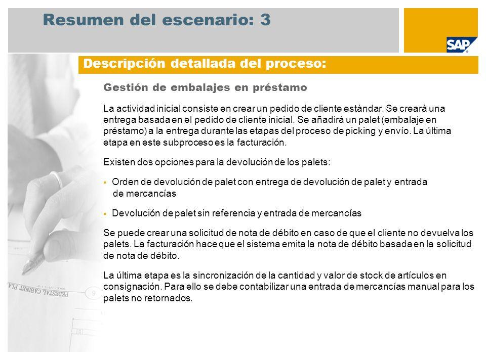 Resumen del escenario: 3 Gestión de embalajes en préstamo La actividad inicial consiste en crear un pedido de cliente estándar.