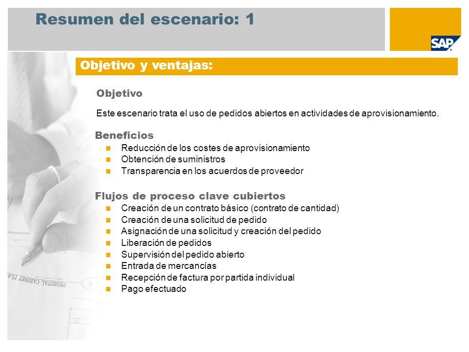Resumen del escenario: 1 Beneficios Reducción de los costes de aprovisionamiento Obtención de suministros Transparencia en los acuerdos de proveedor F