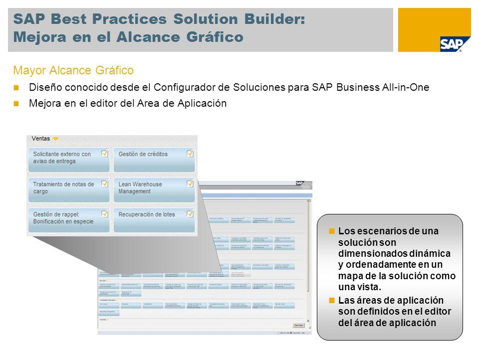 SAP Best Practices Solution Builder: Mejora en el Alcance Gráfico Mayor Alcance Gráfico Diseño conocido desde el Configurador de Soluciones para SAP B