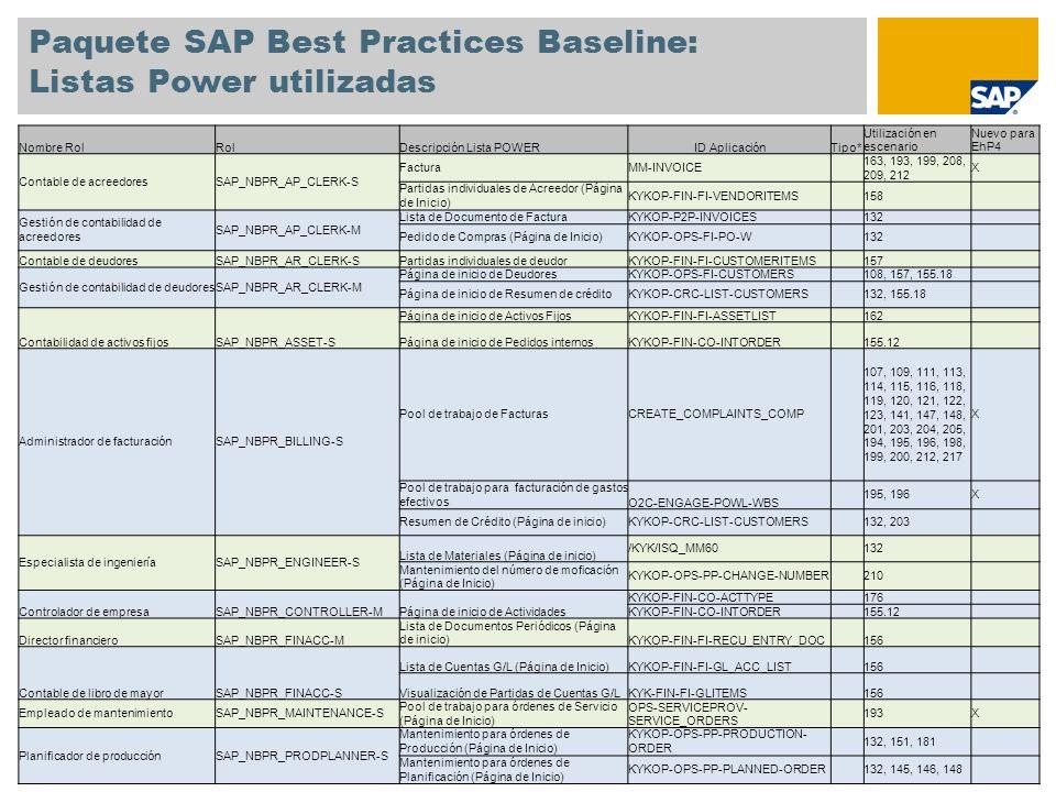 Paquete SAP Best Practices Baseline: Listas Power utilizadas Nombre RolRolDescripción Lista POWERID AplicaciónTipo* Utilización en escenario Nuevo par