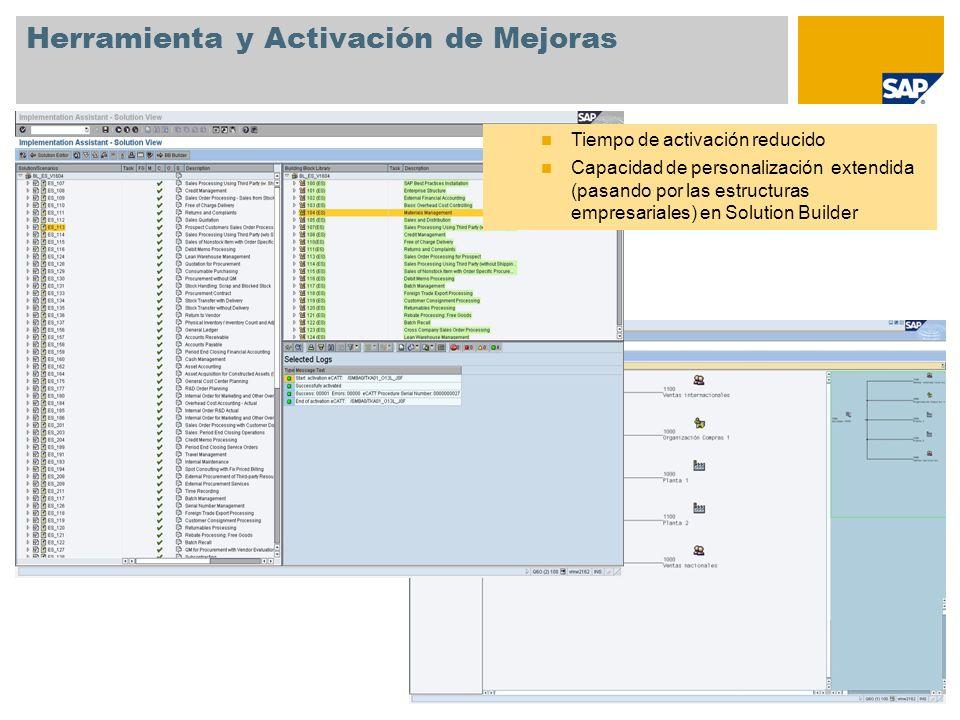 Herramienta y Activación de Mejoras Tiempo de activación reducido Capacidad de personalización extendida (pasando por las estructuras empresariales) e