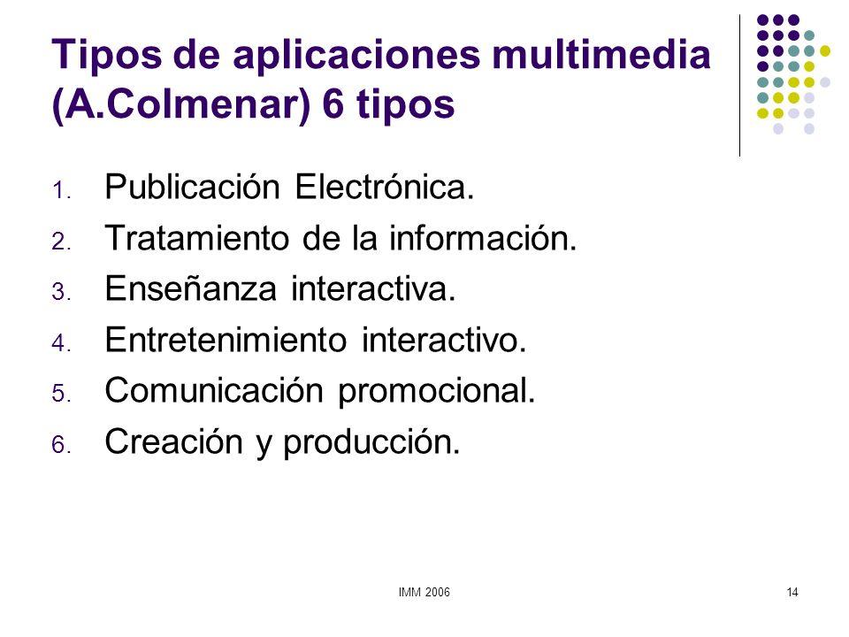 IMM 200614 Tipos de aplicaciones multimedia (A.Colmenar) 6 tipos 1. Publicación Electrónica. 2. Tratamiento de la información. 3. Enseñanza interactiv