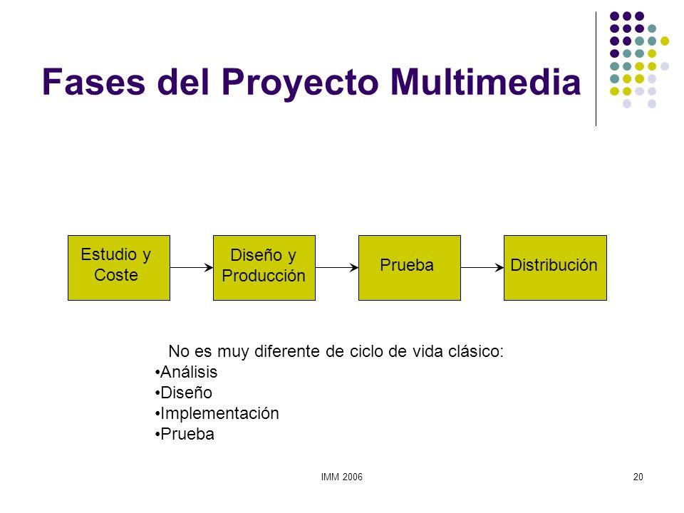 IMM 200620 Fases del Proyecto Multimedia DistribuciónPrueba Diseño y Producción Estudio y Coste No es muy diferente de ciclo de vida clásico: Análisis