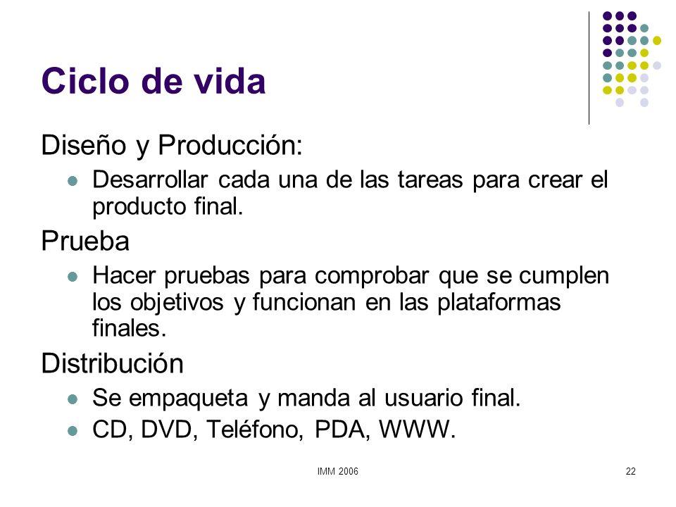 IMM 200622 Ciclo de vida Diseño y Producción: Desarrollar cada una de las tareas para crear el producto final. Prueba Hacer pruebas para comprobar que