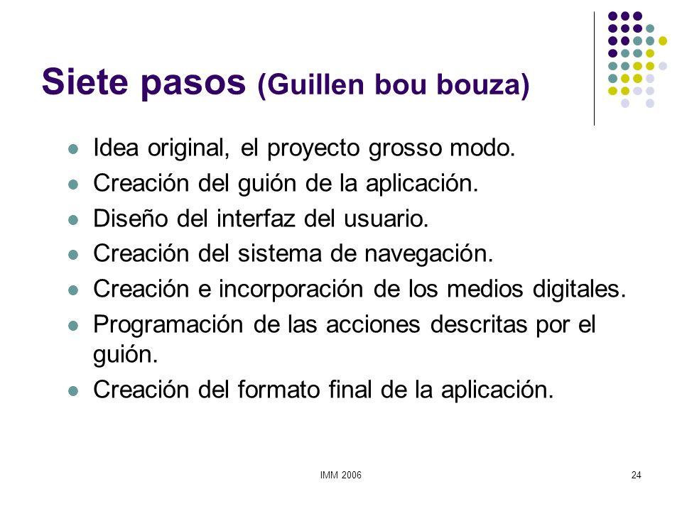 IMM 200624 Siete pasos (Guillen bou bouza) Idea original, el proyecto grosso modo. Creación del guión de la aplicación. Diseño del interfaz del usuari